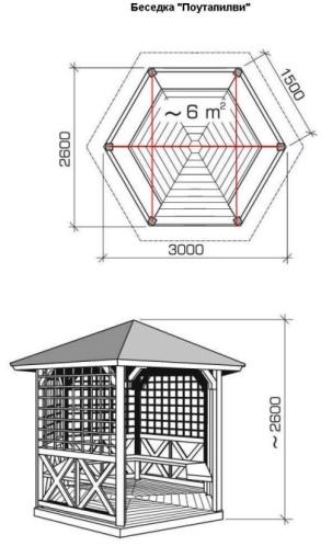 схемы постройки беседок