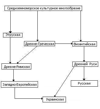 Украина и Россия. Парадокс Двух Ослов