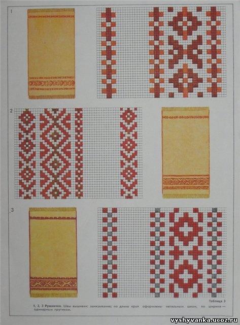 О славянских вышиваных оберегах
