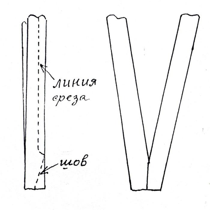 Круговой сарафан. Крой и пошив